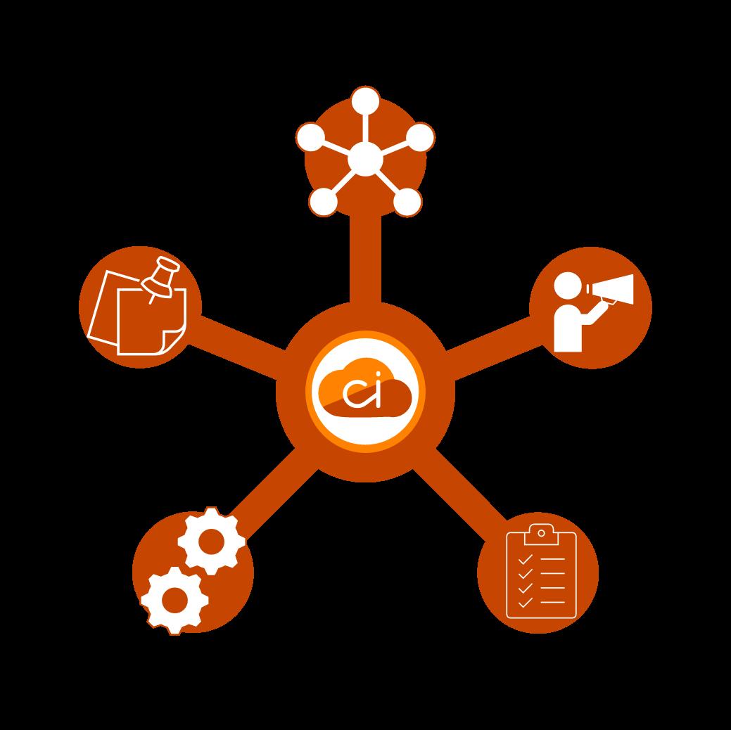 Die Dimensionen der cadaiungo VereinsCloud: Informieren, Organisieren, Kommunizieren, Verwalten, Vernetzen | cadaiungo